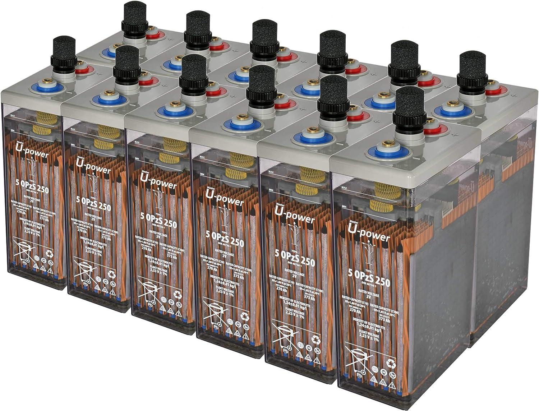Bateria Solar, 5 OPZS 250 24V Mas de 20 años de Vida