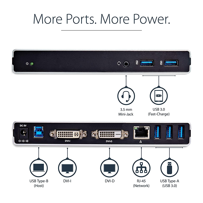 different dvi ports