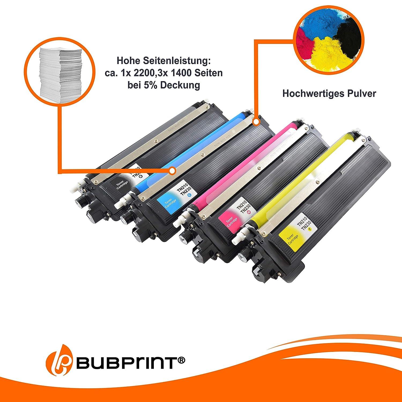 Europcart Refill BLACK kompatibel für Brother HL-3045-CN MFC-9125-CN HL-3075-CW