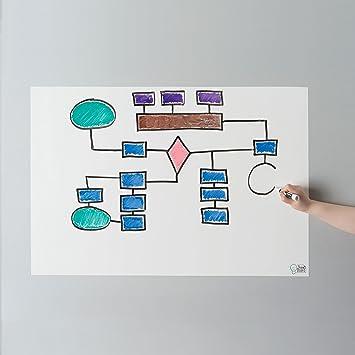 Amazoncom Think Board Self Adhesive Whiteboard Wall Sticker 24