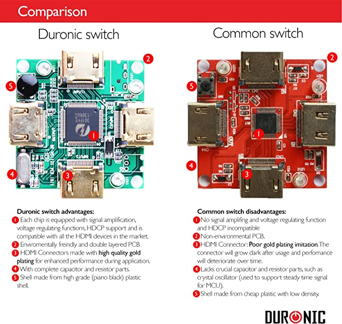 3 Way Input 1 Output HDMI Switcher Duronic HDMI Auto Switch Mini 3 Port Gold HDS3 Piano Black 3x1