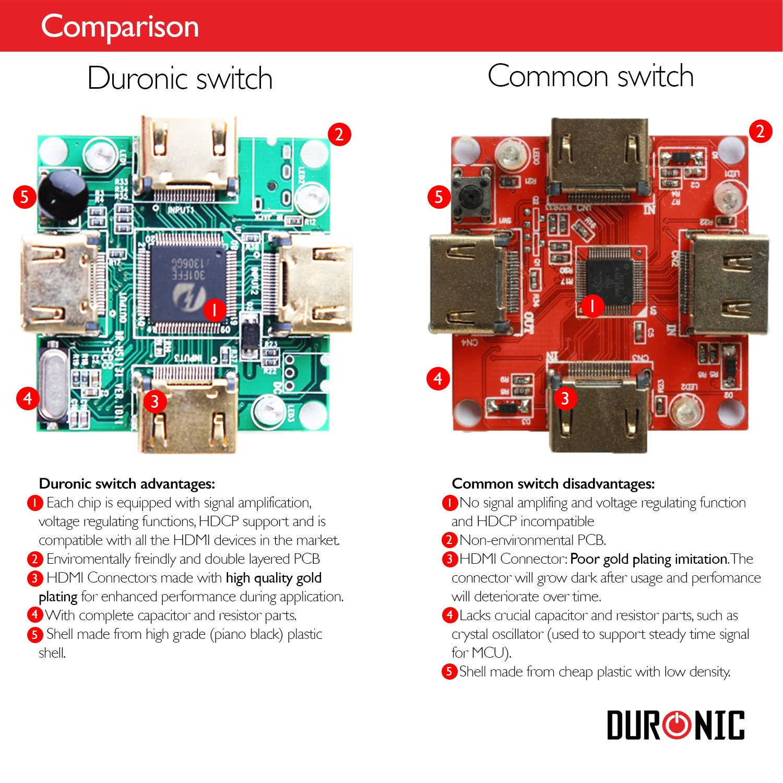 Duronic HDS3 Mini 3 Port Gold HDMI Auto Switch PIANO BLACK 3x1 (3 way input  1 output HDMI Switcher)