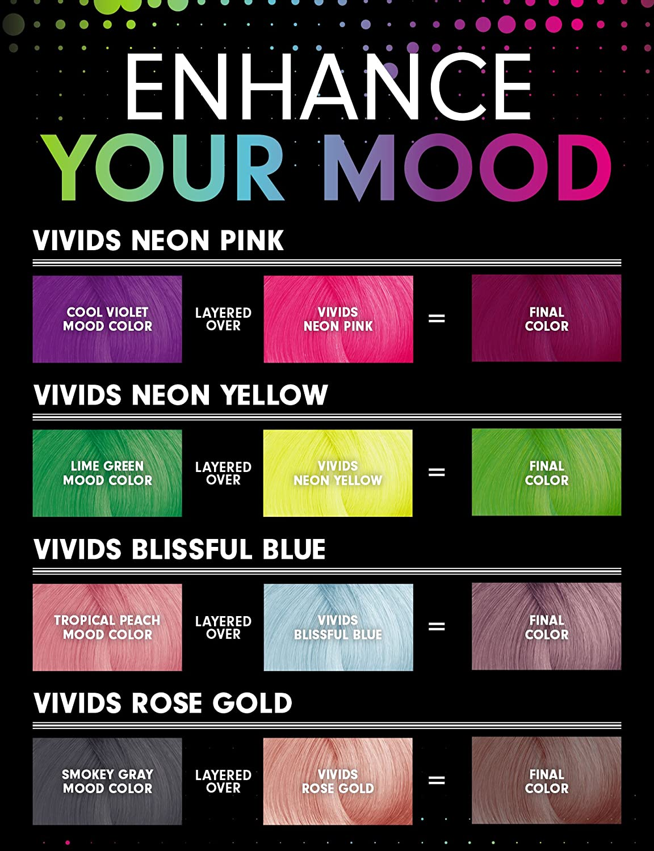 Amazon.com : Pravana Vivids Mood Heat Activated Hair Color Kit - New ...