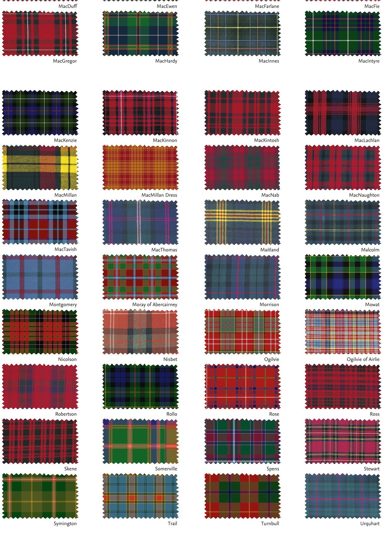 100 What Is Tartan Plaid Scottish Tartans Museum