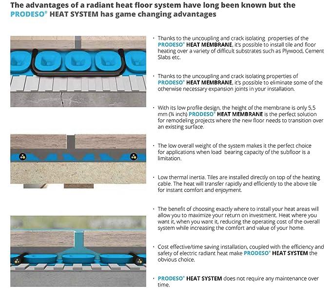 Prodeso Underfloor Heat System Membrane Pdesh Amazon