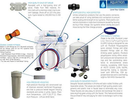 Aquatron 5-Stage GQM 121-75 High Efficiency, Low Waste Reverse Osmosis Water Filtration System 75GPD – Made in USA