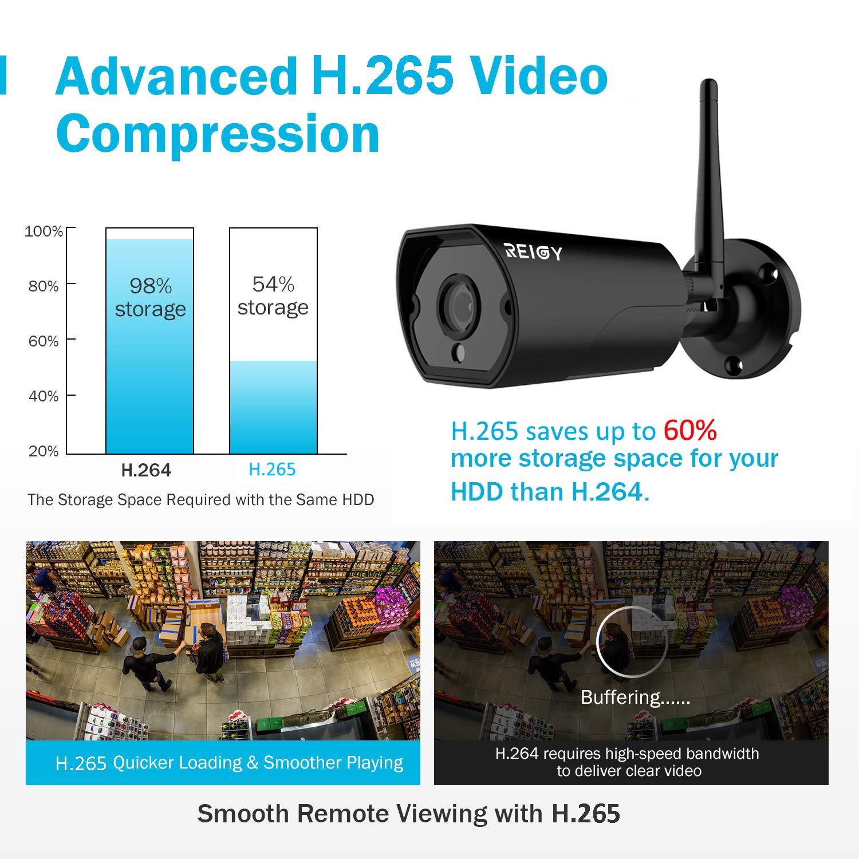 Telecamera Sorveglianza Wi-Fi Esterno Senza Fili 1080P, H.265 Telecamera IP con IP66 Impermeabile Visione Notturna Sensore di Movimento Audio Bidirezionale, Videocamera Wireless Outdoor Nero-REIGY