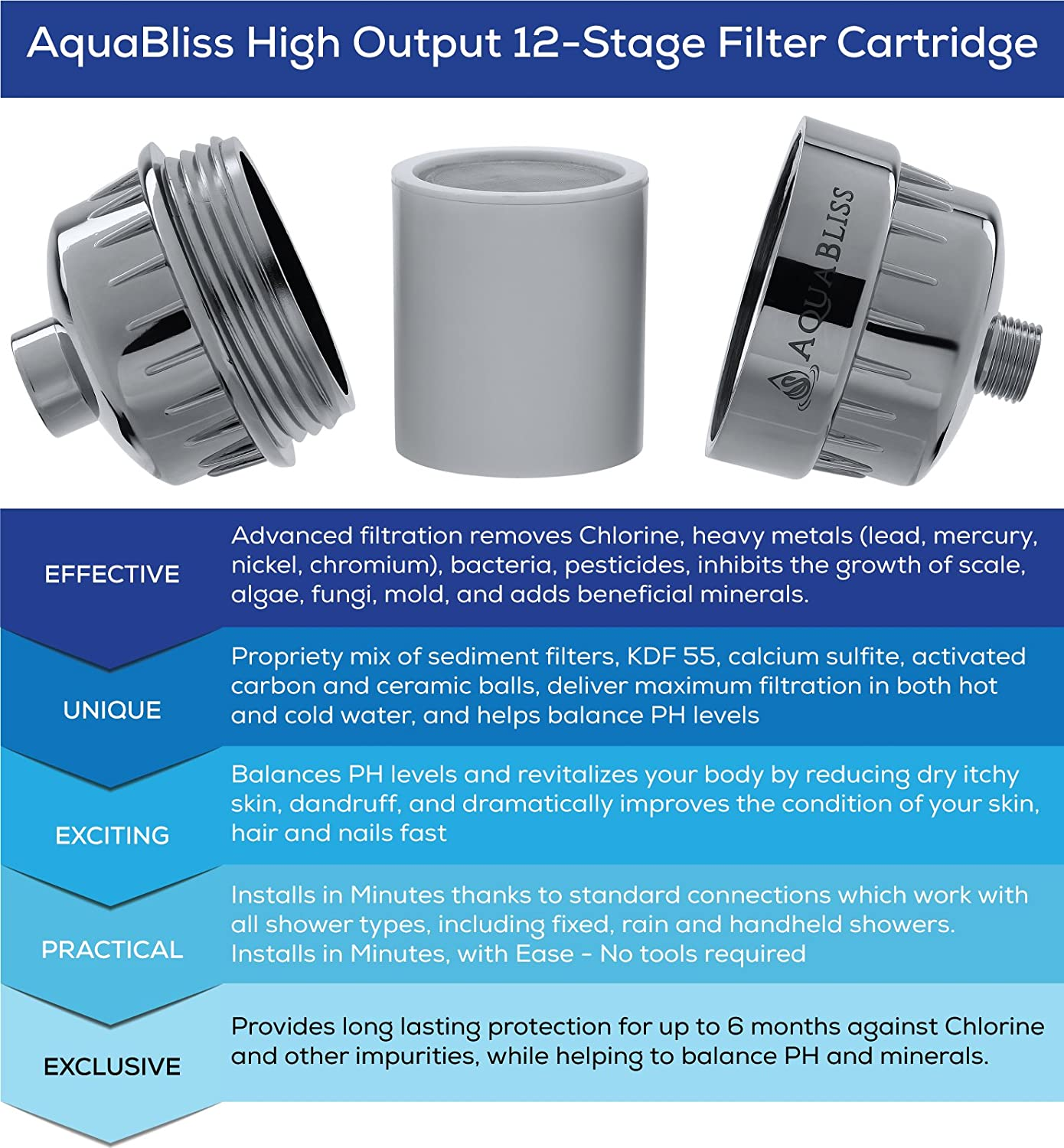 AquaBliss Replacement 12-Stage Filter Cartridge, for use with High ...
