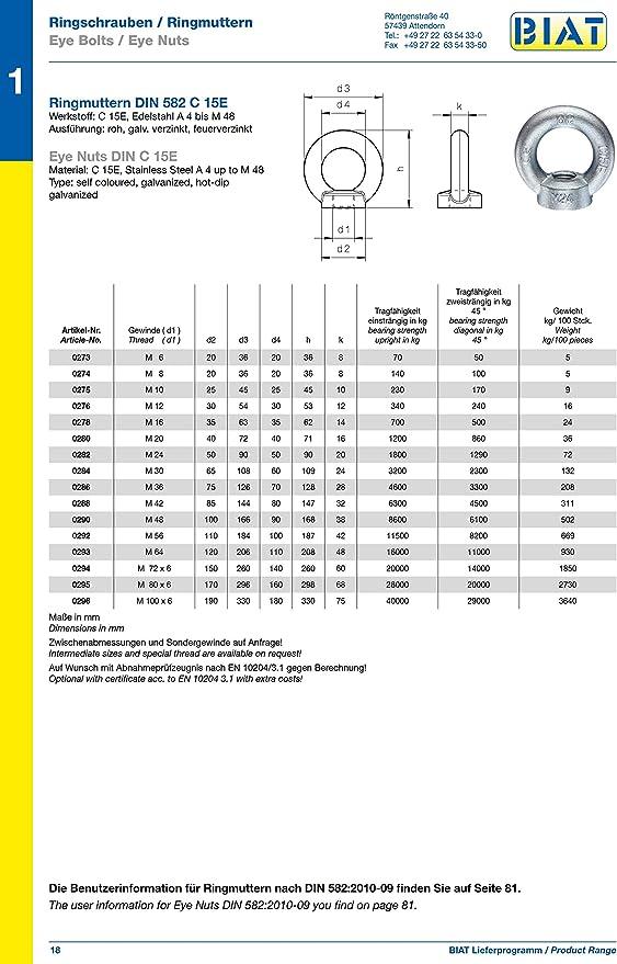 /Ösenmutter M8 M10 Gr/ö/ßen M6 M16 M12 verzinkte Ausf/ührung Gr/ö/ße M10, 4er Pack Augenmutter nach DIN 582 Transportmutter BIAT /® Ringmutter//Ringmuttern