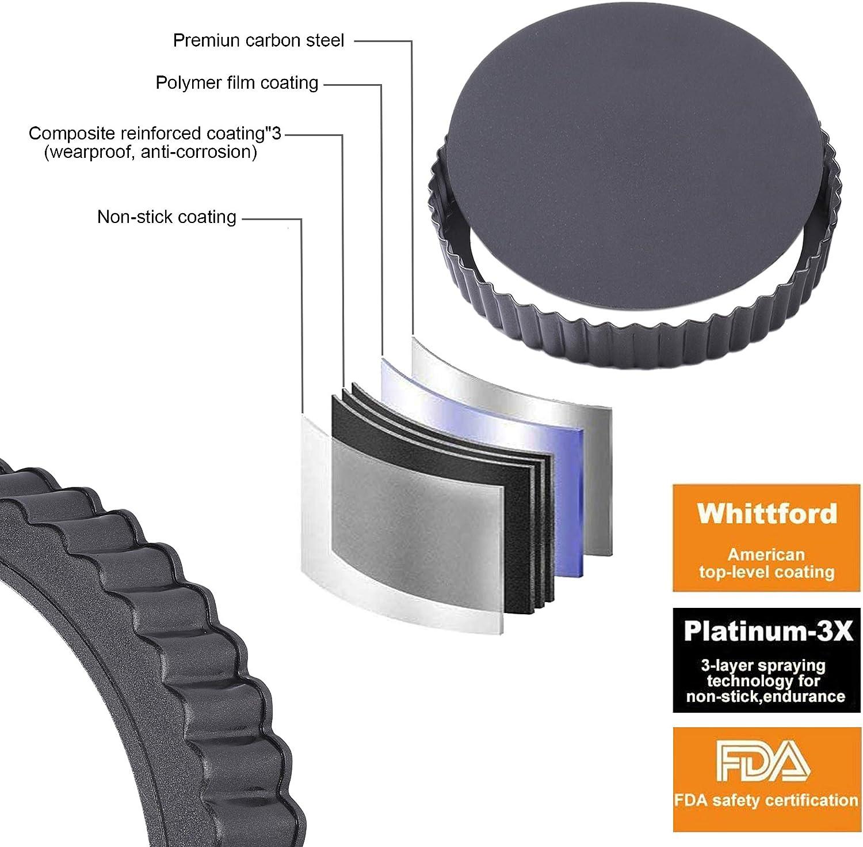 Tart and Quiche Non-Sticks Removable Loose Bottom Tart Tins Set Carbon Steel Pie Pan 3 Pieces Black