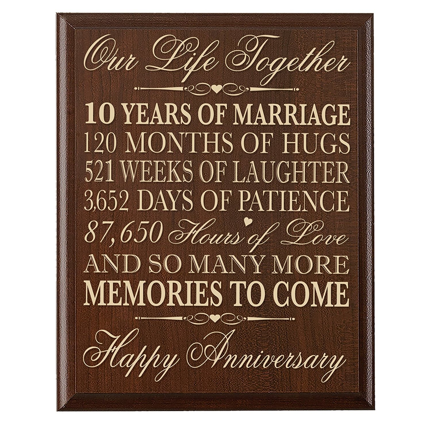 10 Years Wedding Anniversary Gift: 10th Anniversary Gifts For Him Under $60