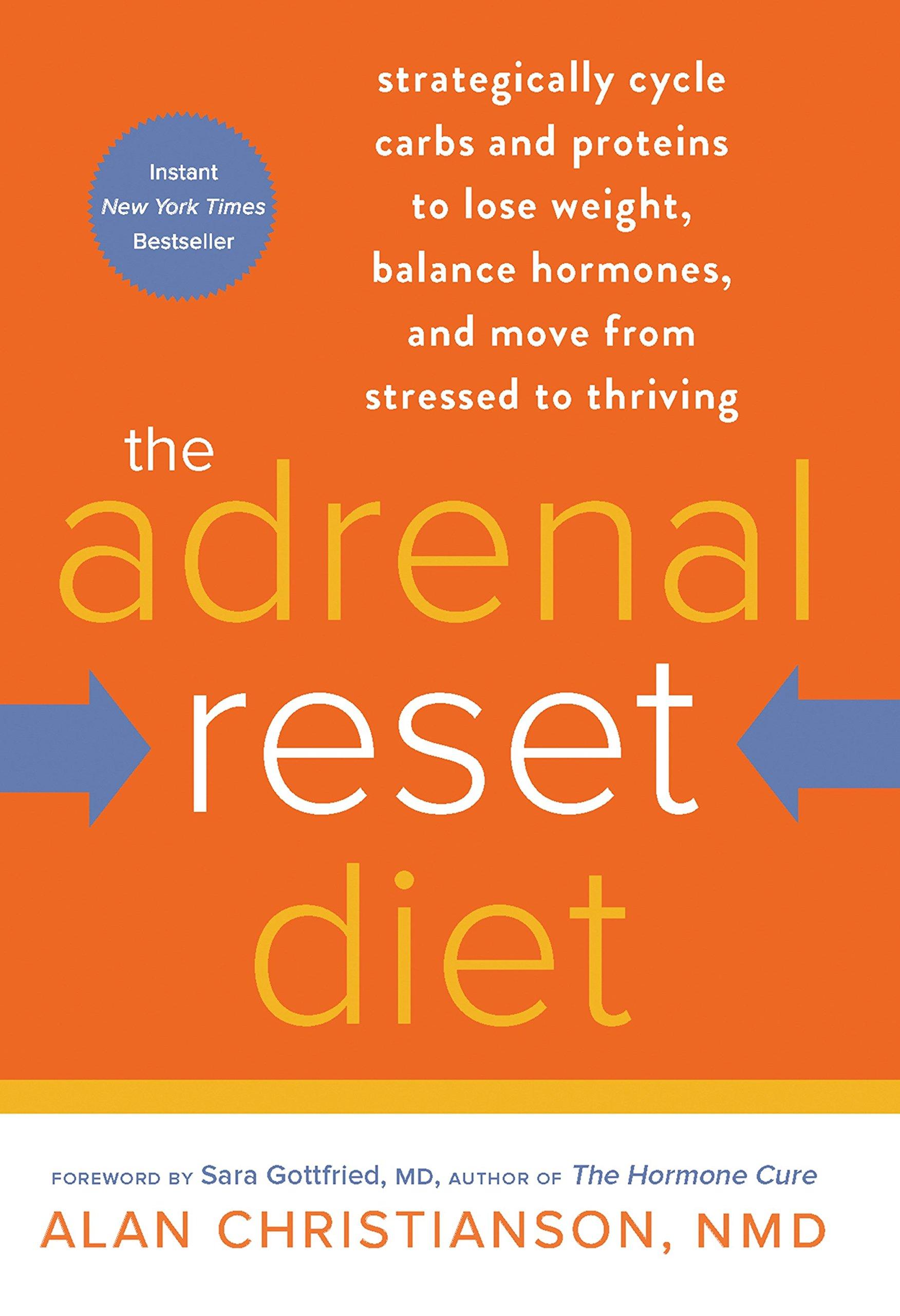 adrenial reset diet vs keto