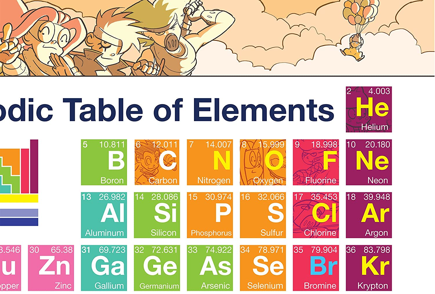 What is selenium on the periodic table choice image periodic amazon science ninjas periodic table of elements with new amazon science ninjas periodic table of elements gamestrikefo Images