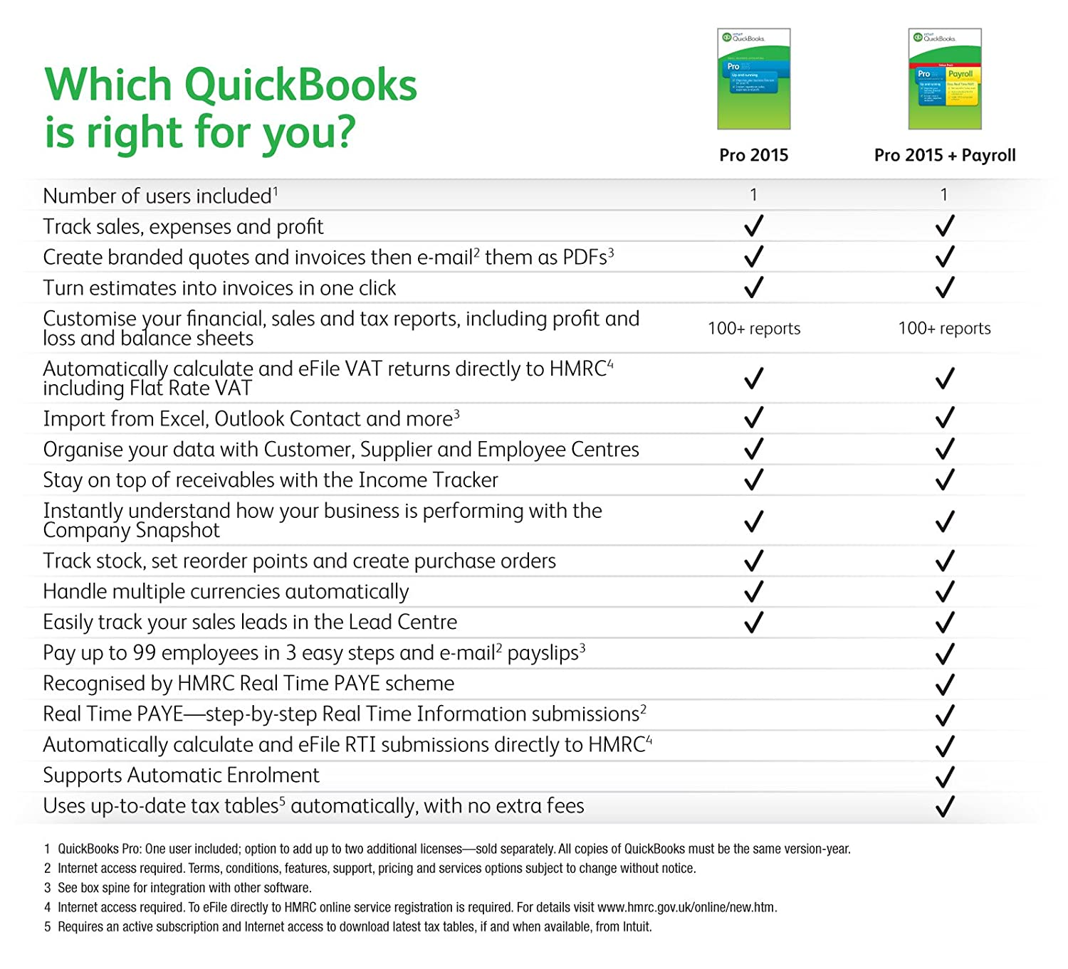 🎉 Torrent quickbooks premier 2015 | QuickBooks Premier 2015