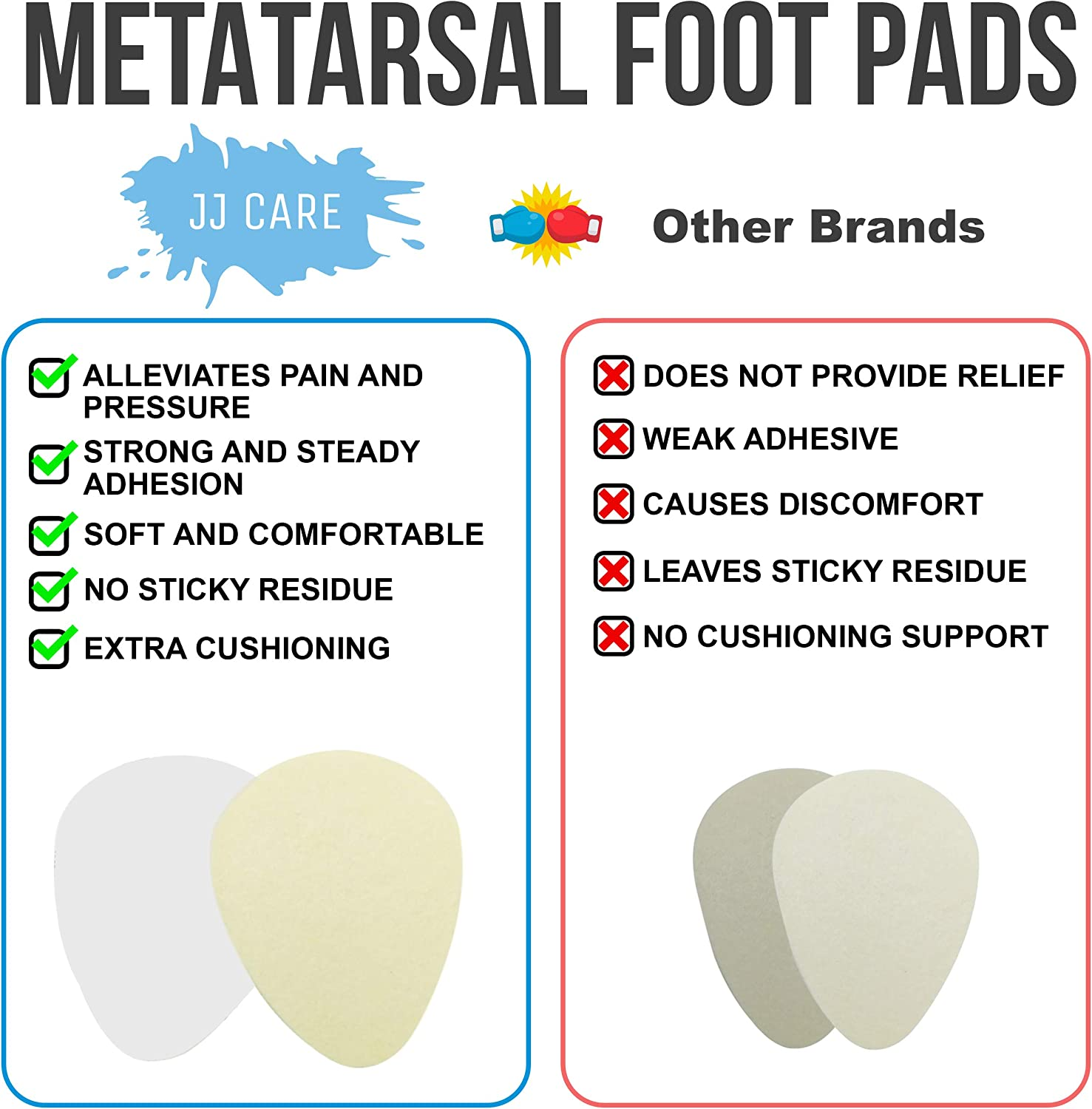 """[16-Pack] Metatarsal Foot Pads, Foot Pain Relief, 1/4"""" Thick Felt Foot Pads Support for Men and Women, Metatarsal Pads Ball of Foot Support, High Heels Pain Relief Podiatrist Recommended (2.75""""x2.4""""): Health & Personal Care"""