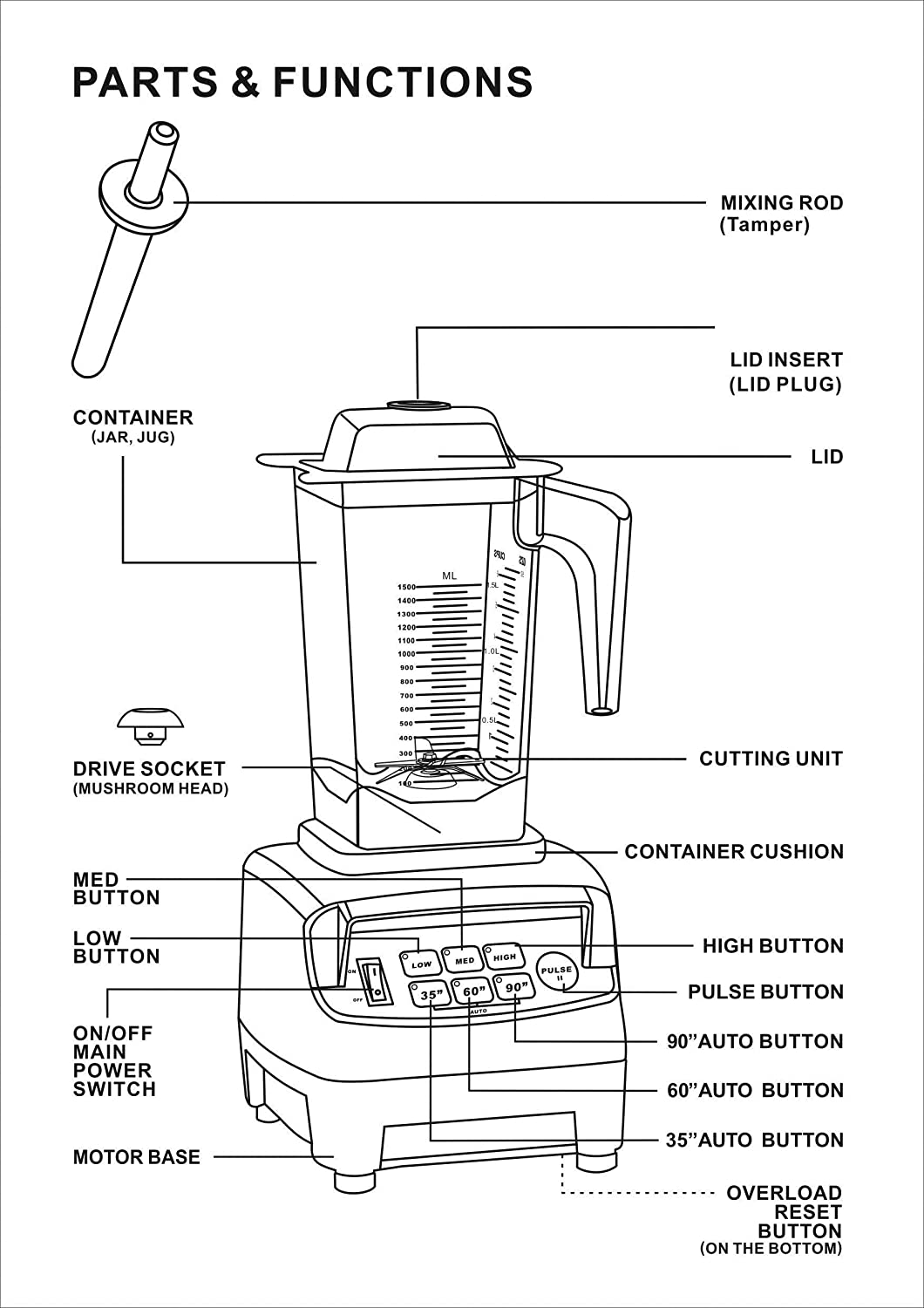 Parts and functions of kitchen blender by JTC OmniBlend