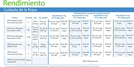 Pack Biodegradable Detergente Premium 3 KG + Blanqueador 1 KG