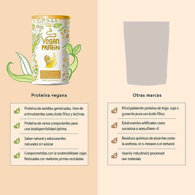 Proteina Vegana | MANTEQUILLA DE CACAHUETE - BANANA | Proteína vegetal de arroz, guisantes, semillas de lino, amaranto, semillas de girasol y semillas ...