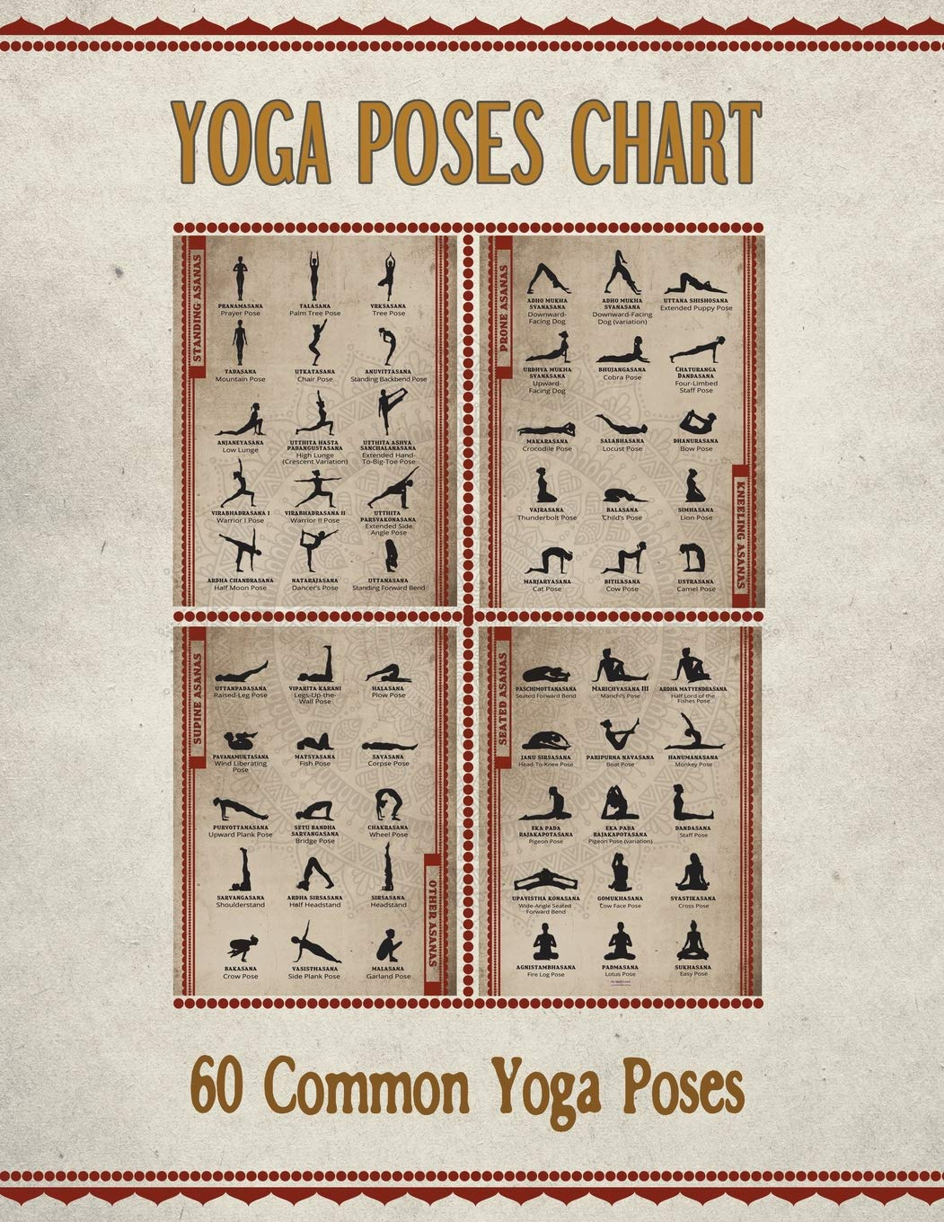 Yoga Poses Chart: Chart / Mini Poster With 60 Common Hatha ...