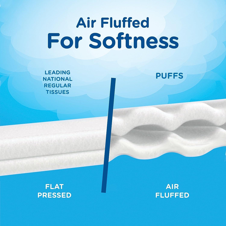 Amazon.com: Puffs Ultra Soft & Strong Facial Tissues, 9 Softpacks ...