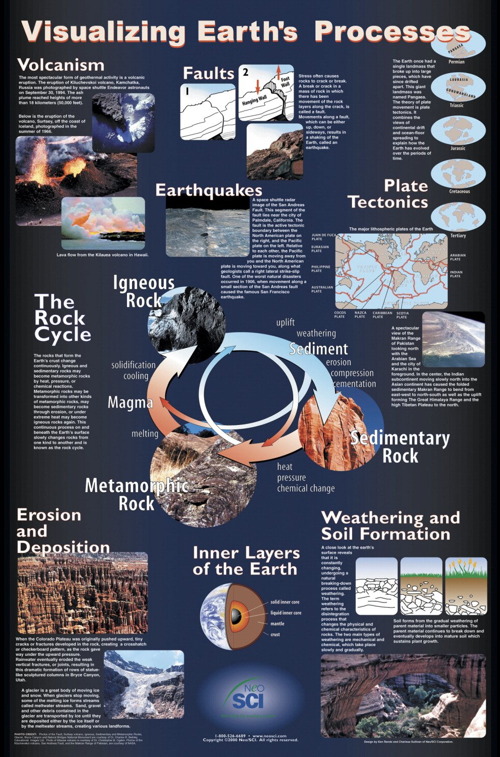 """B00FGE8Y0I Neo Sci Visualizing Earth's Processes Laminated Poster, 23"""" Width x 35"""" Height 81bSzHDJbTL"""