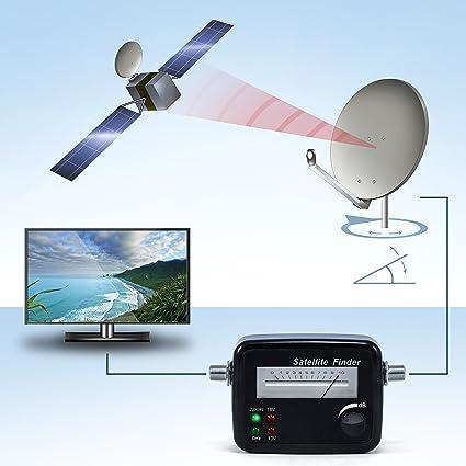 CSL - Localizador de satélites con Escala: Amazon.es: Electrónica