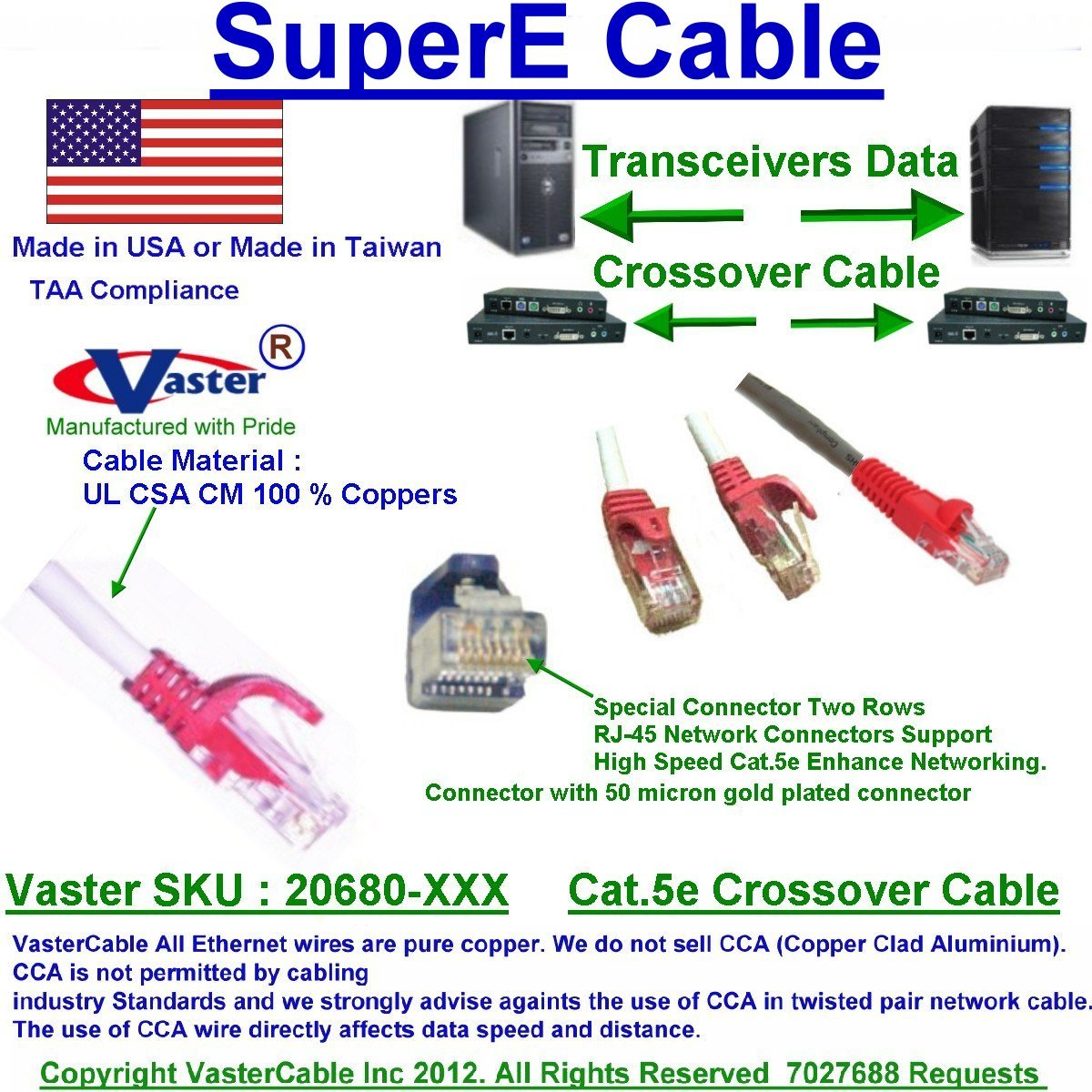 3 Ft Cat5e 350Mhz Ethernet Crossover Cable