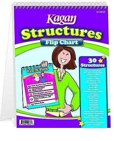 kagan learning strategies
