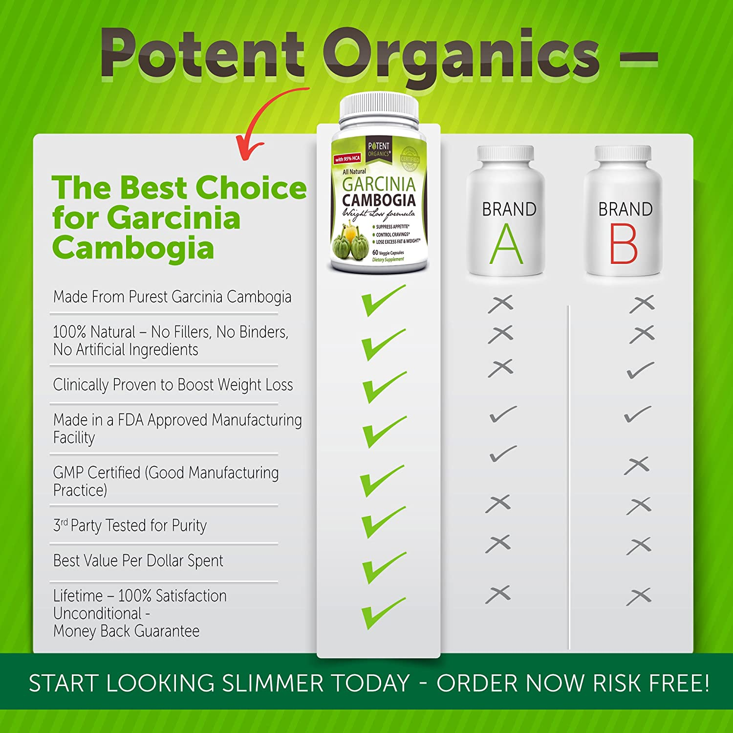 Between organic avenue cleanse weight loss are all getting