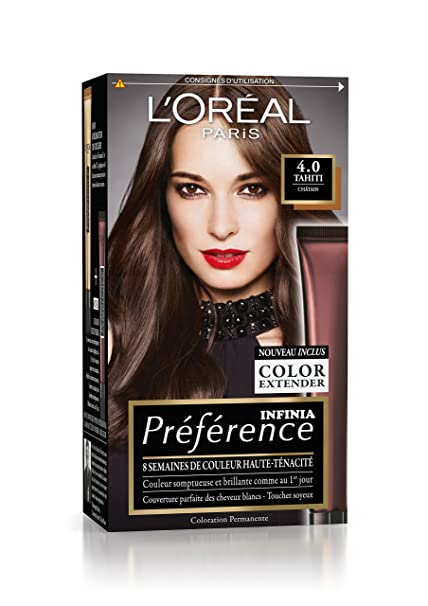 Coloration des cheveux les jours de la semaine