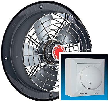 200mm Ventilador industrial con 300W Regulador de Velocidat ...