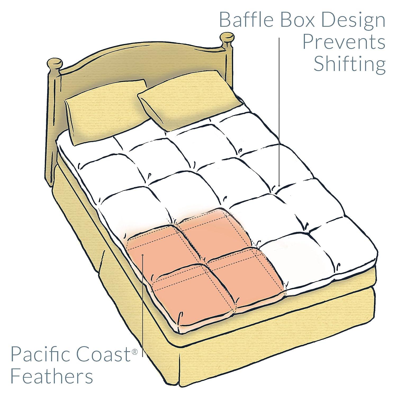 pacific coast mattress topper