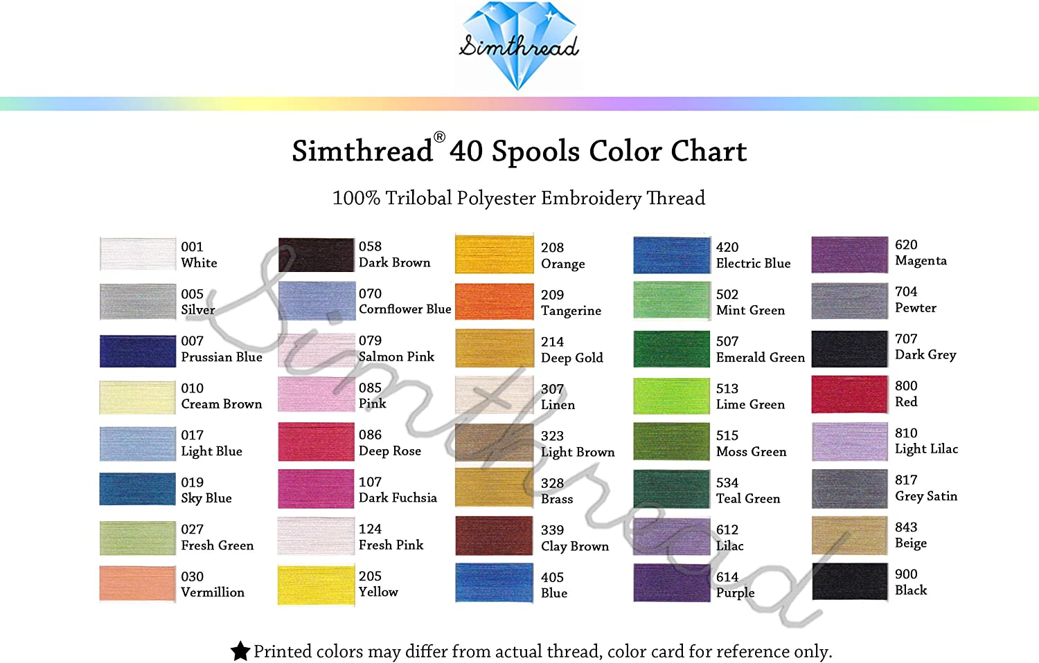 Brother satin finish embroidery thread 300m spool VERMILION 030