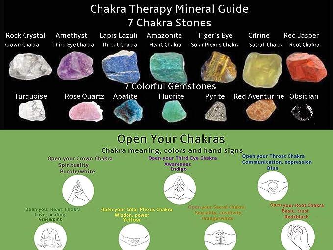Chakra Therapy Collection(Small) 17 pcs Healing Crystal kit