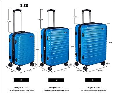 AmazonBasics Koffer Test