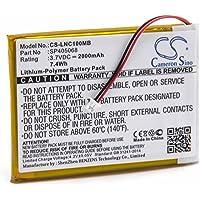 vhbw litio polímero batería 2000mAh (3.7V) para monitor