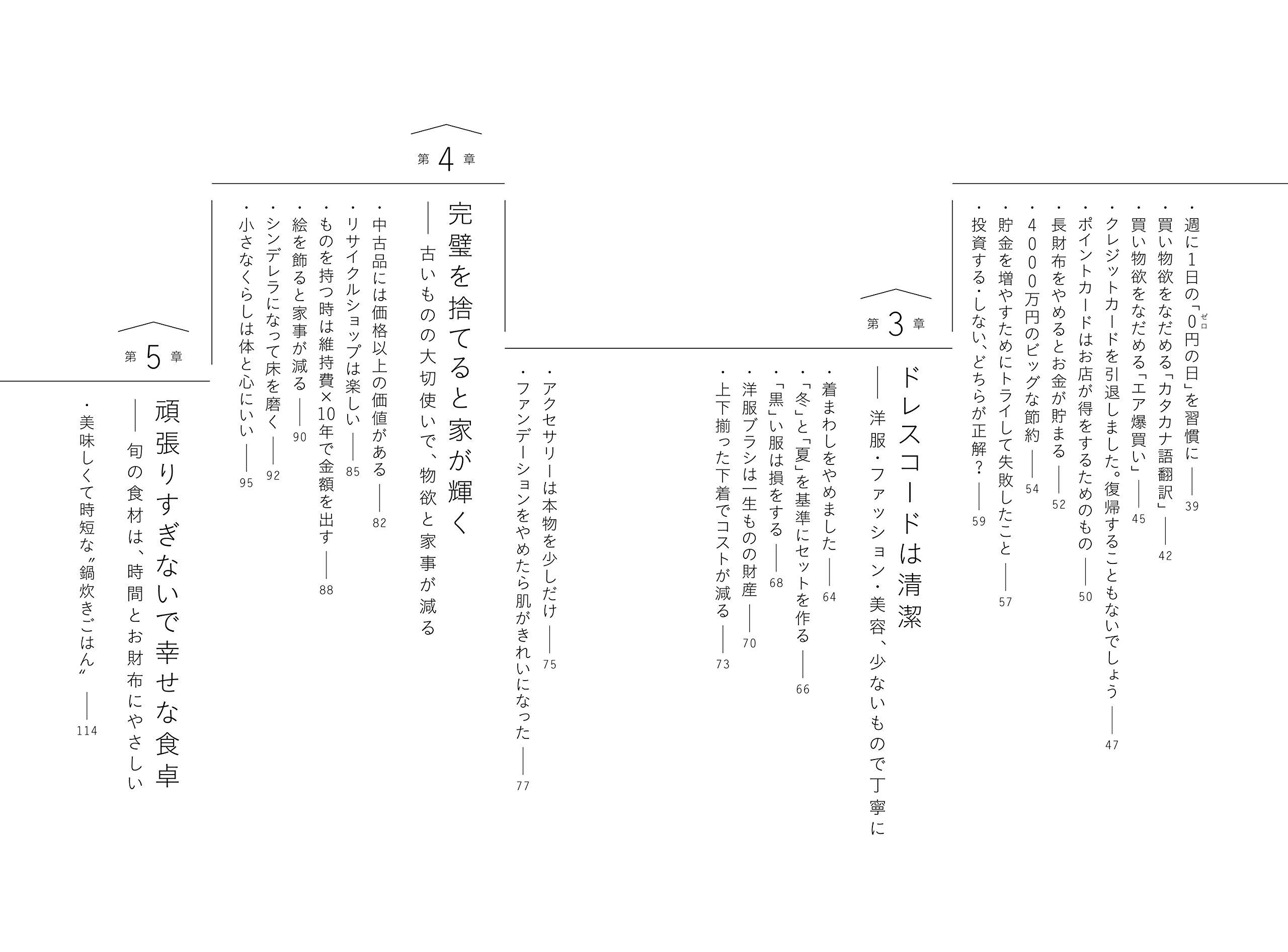 リスト ブログ ミニマ 秋子