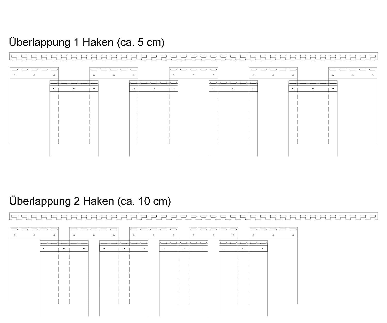 fertig vormontiert PVC Streifenvorhang Lamellen 2x200mm H2,00 x B1,05 m A2