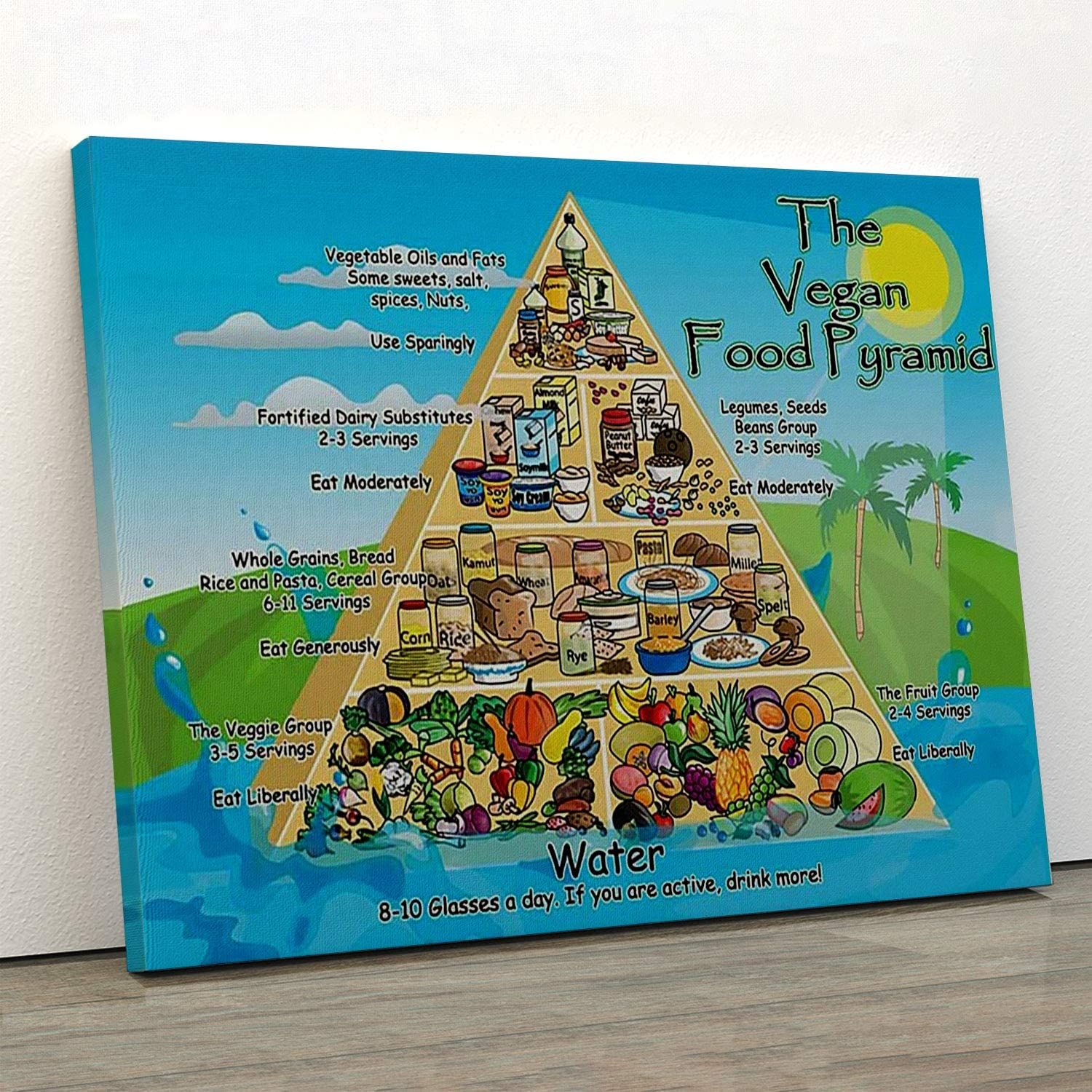 AMD PRINT Vegan Canvas Wall Art Vegan Food Pyramid Nutrition Tower Abstract Wall Art for Living Room Home Decor Painting Vintage Motivational