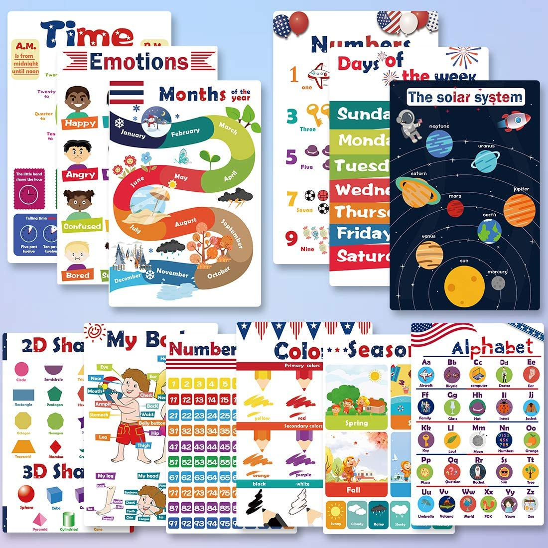 Educational Posters Charts Alphabet Letters Posters Home Decor For Toddlers Kids