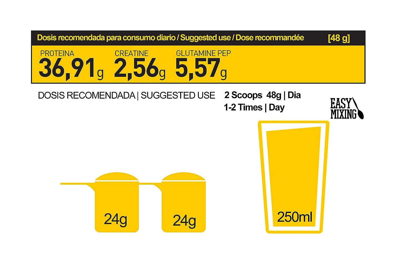 One Whey (2,268 Gr) 5 Lbs Milk Caramel - Matriz de Proteínas con Velocidad de Absorción Intermedia: Amazon.es: Salud y cuidado personal