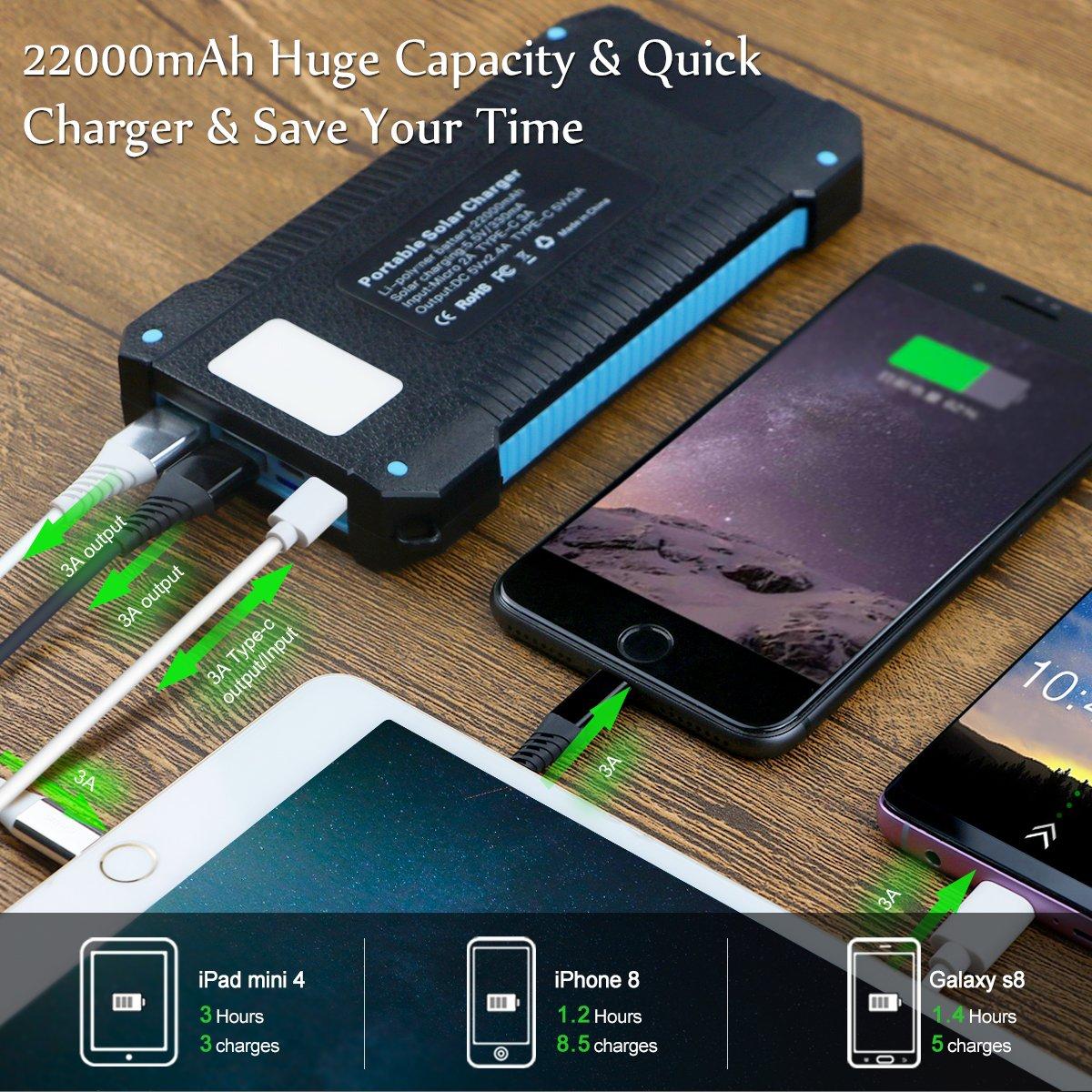 Batterie Externe X-DNENG 22000 mAh Chargeur Solaire Power Bank Portable avec Entrées Micro-USB et Type-C, Imperméable Batterie Chargeur avec 3 Sorties Haute Vitesse de Charge, Powerbank avec Lampe Torche pour iPhone Téléphones Android Galax