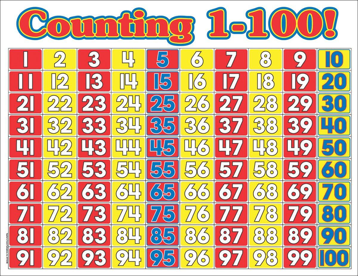 Worksheets Pictures Of Numbers 1-100 amazon com scholastic counting 1 100 math wall chart tf2189 office products