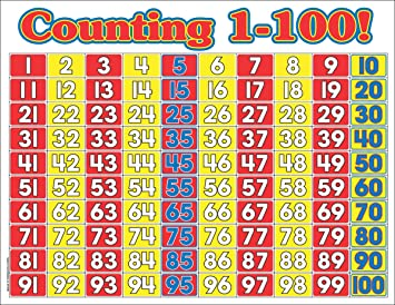 Printables 1 To 100 Chart amazon com scholastic counting 1 100 math wall chart tf2189 tf2189