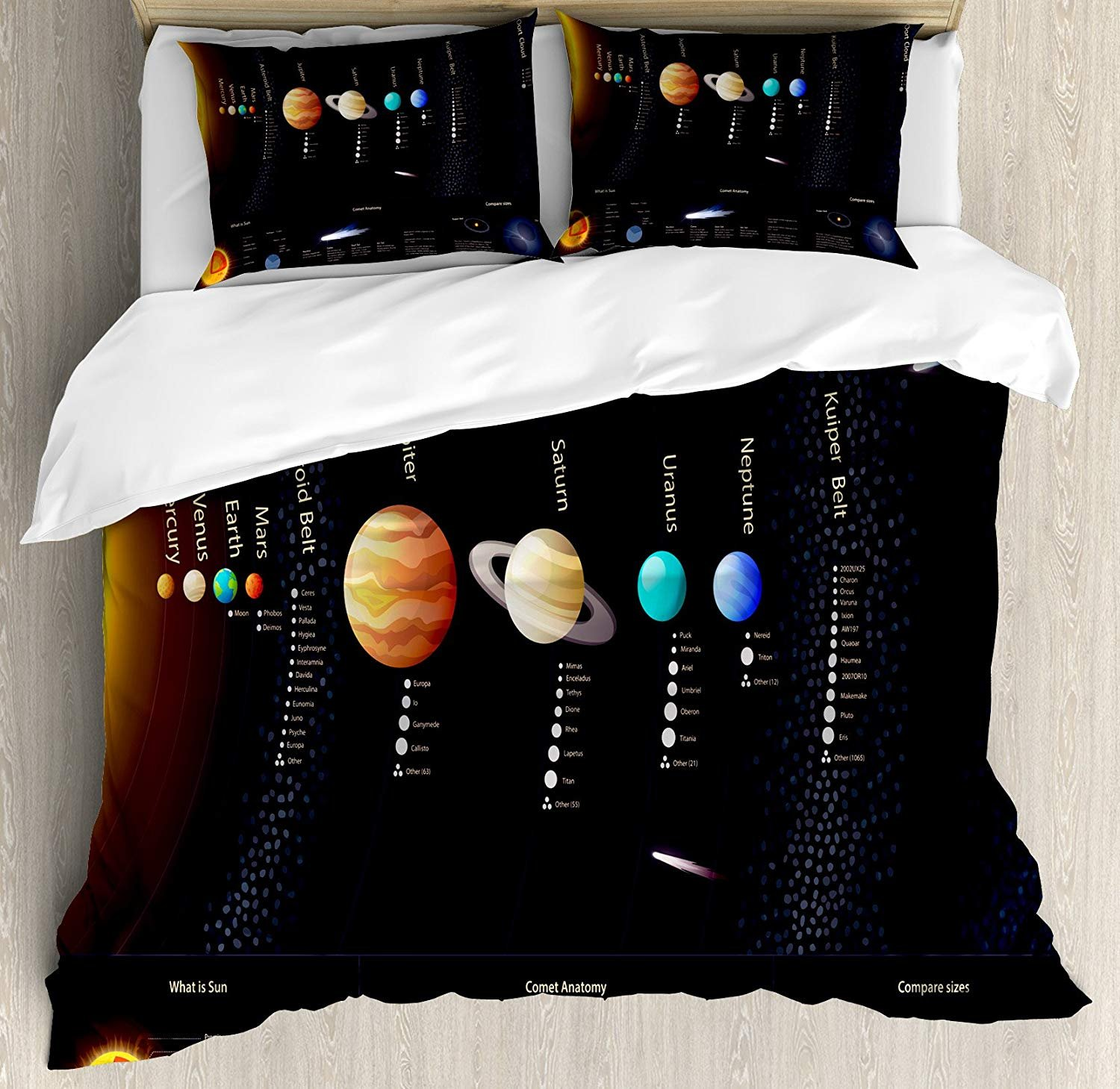 Outer Space Twin Duvet Cover Sets 4 Piece Bedding Set Bedspread with 2 Pillow Sham, Flat Sheet for Adult/Kids/Teens, Solar System Scientific Information Jupiter Saturn Universe Telescope Print