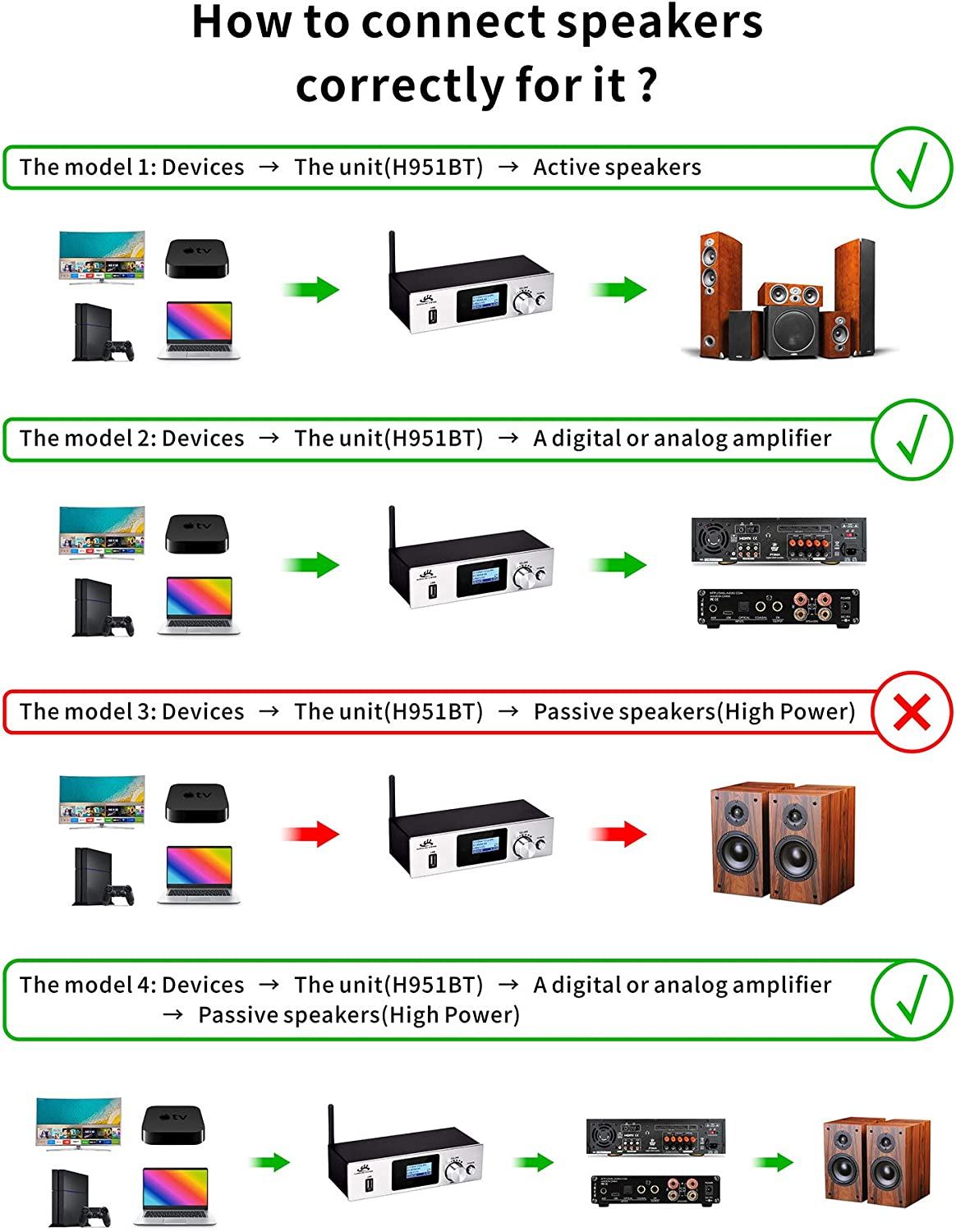 Amazon Com 5 1 Decoder Separator For Dts Ac3 Digital Analog Audio Video System With Bt 5 0 Receiver Hdmi 4k 3d Coaxial Optical Fiber Aux U Disk Pc Usb Input 192khz 24bit For Home Theater Game Music Home Audio Theater