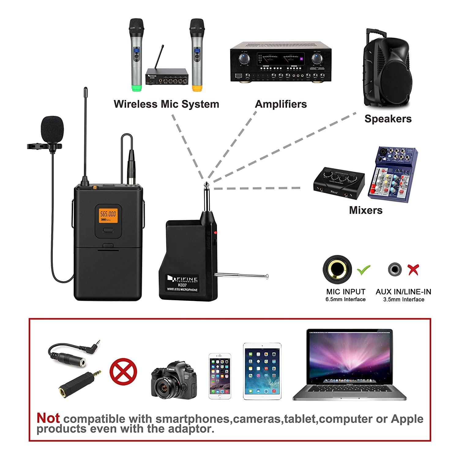 Fifine 20 Channel Uhf Wireless Lavalier Lapel Microphone Rack Wiring Diagram Live Sound With Bodypack Transmitter Mini Xlr Female Mic And Portable Receiver 1 4 Inch Output Perfect For Performance K037 Musical Instruments