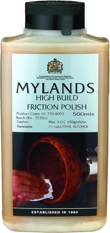 High Friction Build Polish