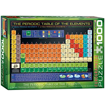 Eurographics the periodic table of the elements puzzle 1000 eurographics the periodic table of the elements puzzle 1000 pieces urtaz Gallery