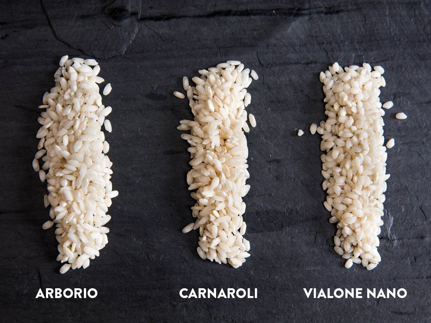 Aged Gourmet Carnaroli Risotto Rice - Real Aged Carnaroli Classico - Produced and Imported From Italy - by Serendipy Life (2.3 Lb) (1 Pack) by Serendipity Life